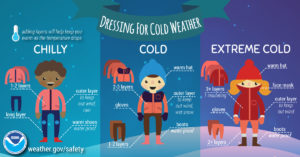 Winter Preparedness - LV MRC @ VDH St. J Local Office of Health | Saint Johnsbury | Vermont | United States